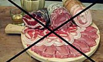 Антіхолестеріноая дієта