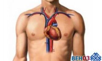 Атеросклероз аорти