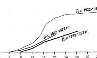 Епідеміологія - діабетична нефропатія