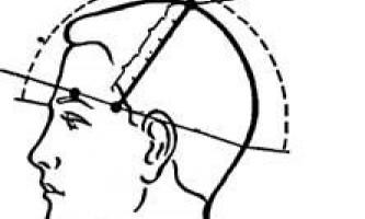 Краніопунктура - голкотерапія в анестезіології та реаніматології