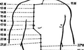 Меридіан шлунка (iii) - голкотерапія в анестезіології та реаніматології