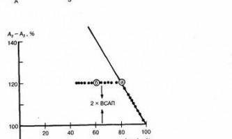 Одношлуночкове атриовентрикулярное з`єднання - аритмії серця (1)