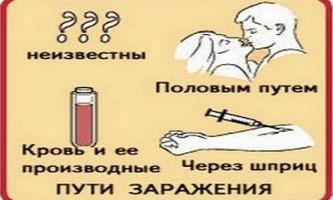 Чи можна вилікувати гепатит в за допомогою народної медицини?