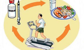 Стратегія навчання хворих на цукровий діабет