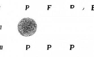 Сприйняття подібних паттернів і проблема розрізнення - інтеграційна діяльність мозку